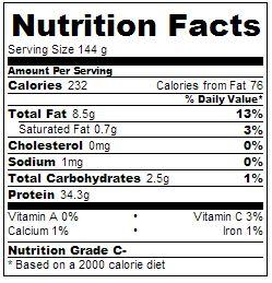 lemon chicken 5-2 diet
