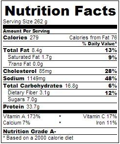 Asian Chicken Wraps - 5-2 Diet