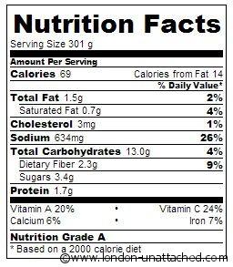 Leek and celeriac soup low calorie