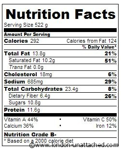 5-2 fast day diet celeriac and leek gratin