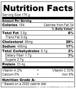 5-2 fast diet chicken