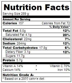 5:2 diet recipe Feta and Watermelon salad