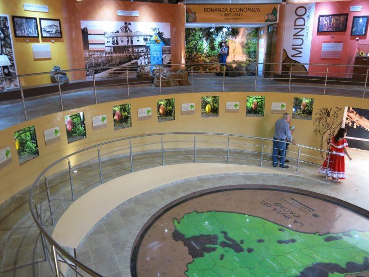 Quito Ecuador Coco Museum