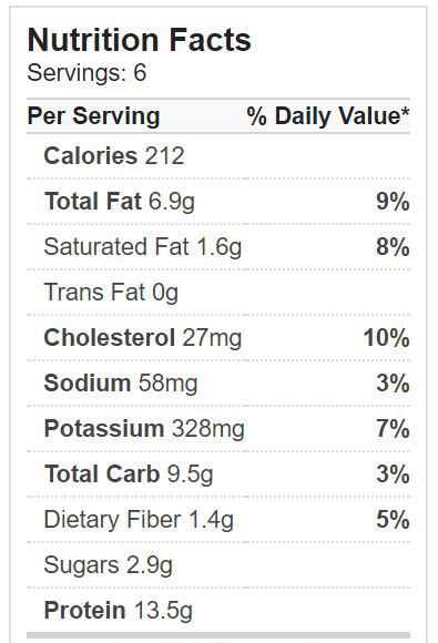 Calories - low cal Spag bol