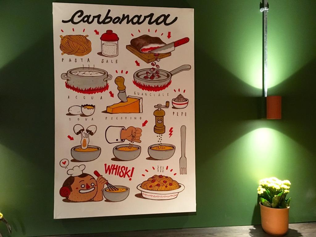 Pasta Remoli poster 1