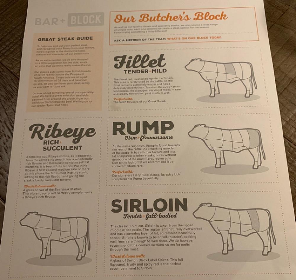 Bar+Block Butcher's Block